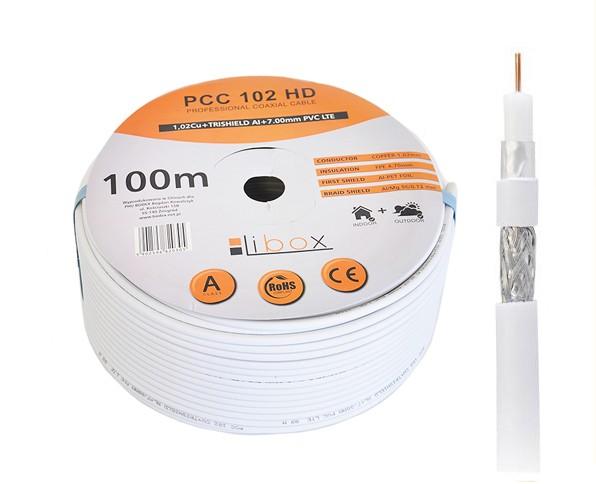Jak odpowiednio dobrać kable antenowe do instalacji